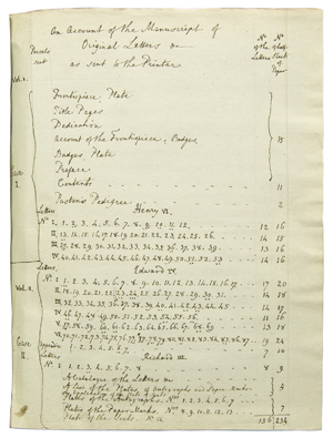A part of the bill for the production of Fenn's edition of the letters